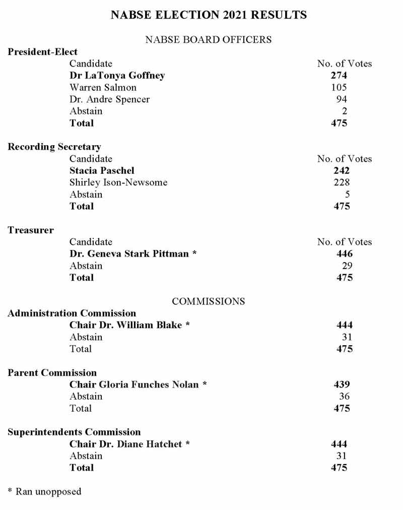 NABSE ELECTION 2021 RESULTS